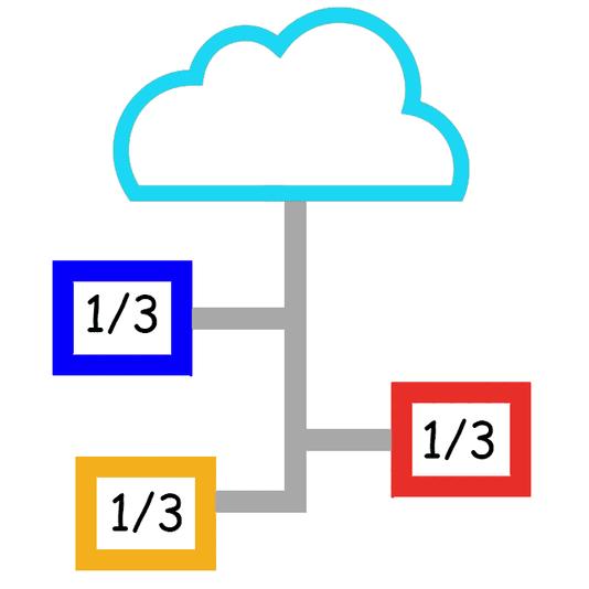 幅 ネットワーク 帯域